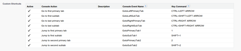 Salesforce Console Tab Switching Screenshot 3