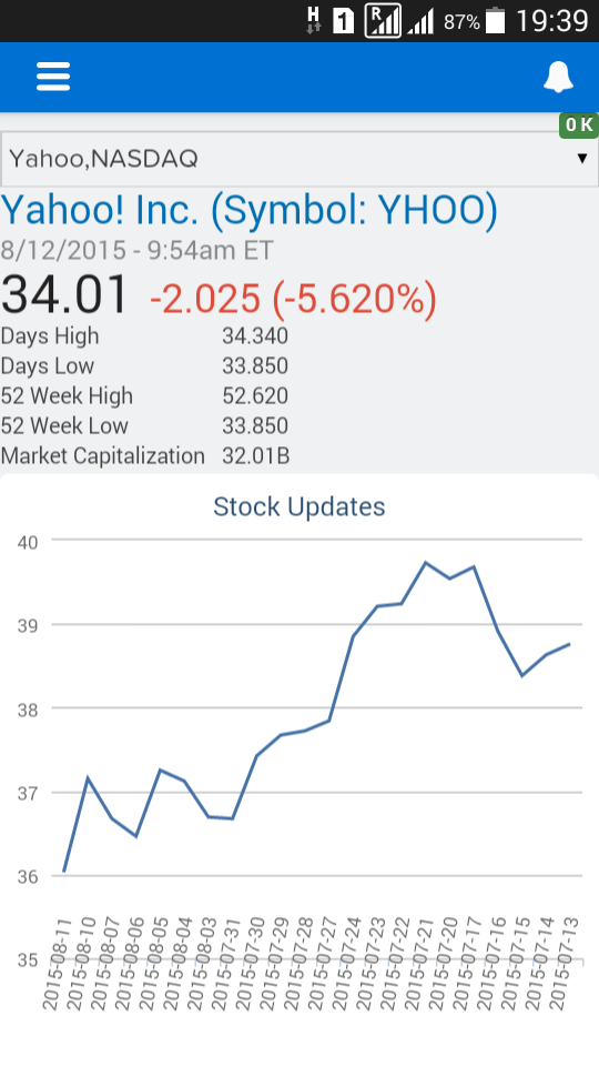 Stock Market Updates Lightning Component Developer Force Blog