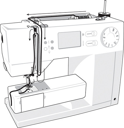 How To Thread A Sewing Machine Properly GLITZ Inspiration How To Tread A Sewing Machine