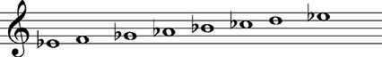 a Flat Melodic Minor E-flat Minor E-flat Minor