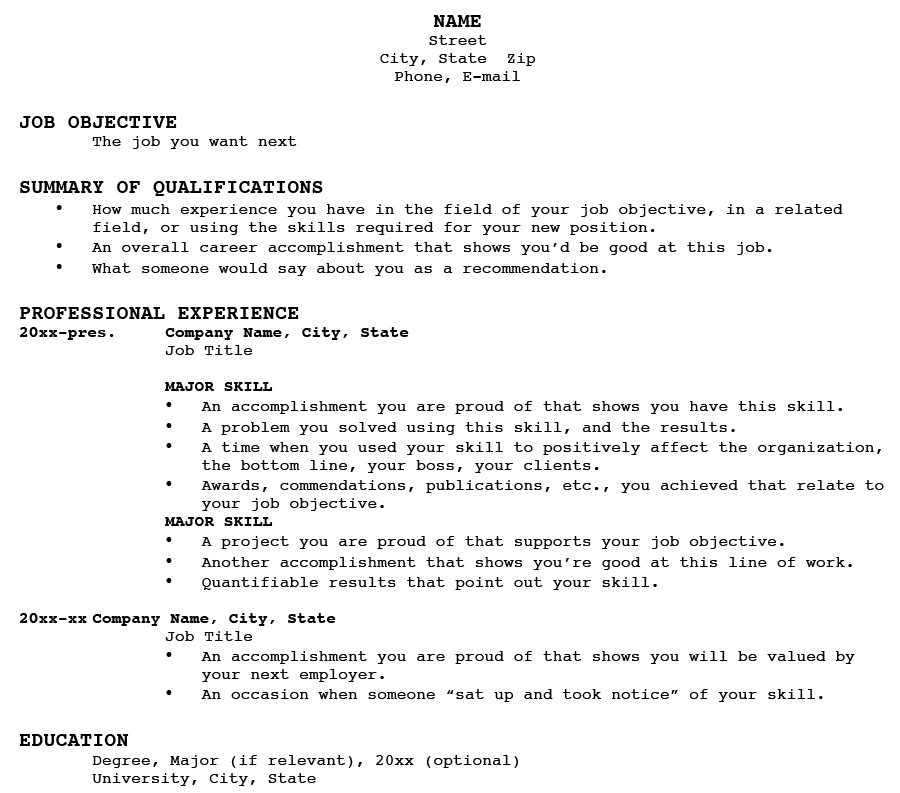 Sample combination resume guides