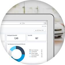 Incentivefox Incentive Management Platform