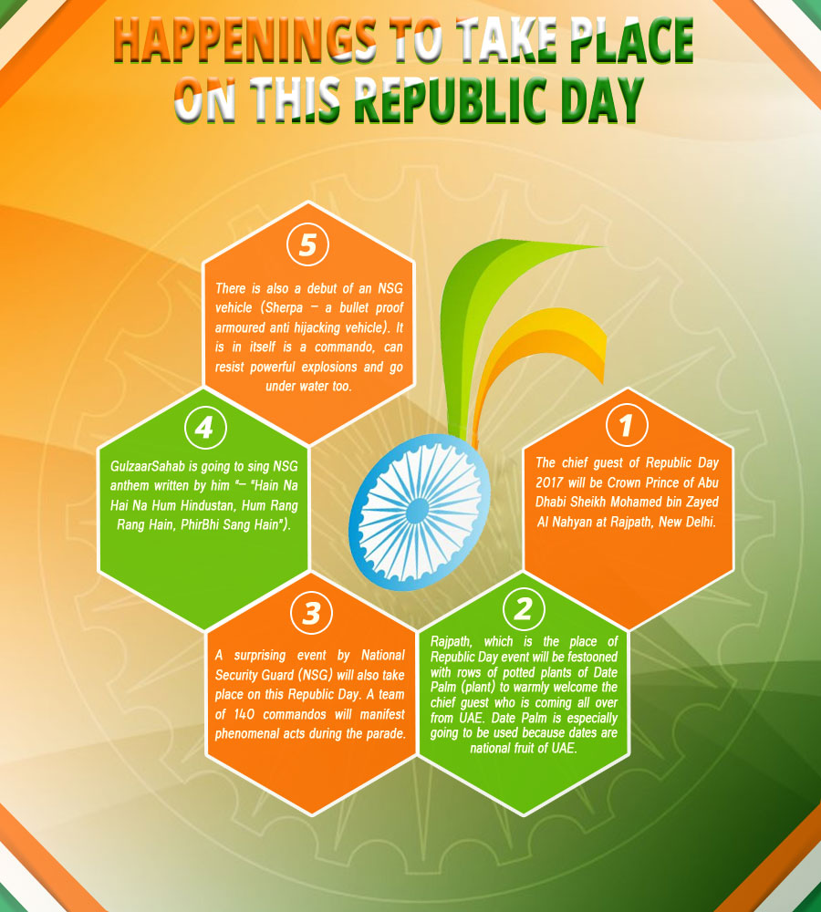Republic Day Infographic