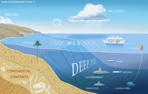 """DEEP WEB"" THE REAL INTERNET UNDEGROUND 