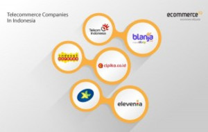 Telco dan E-commerce, Definisi Baru Telecommerce di Indonesia | Dailysocial