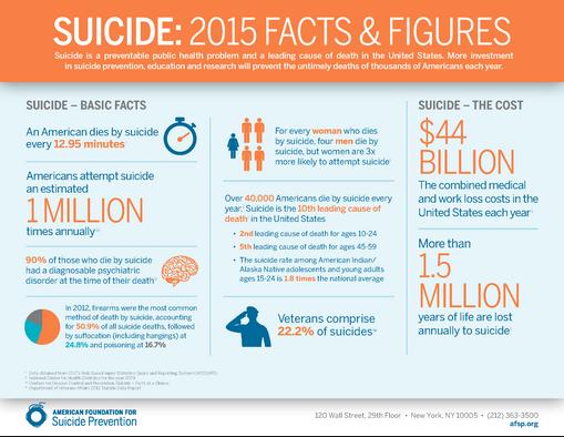 Project Wake Up Help Eradicate Suicide And Stigma Indiegogo