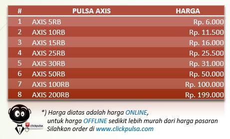 Daftar Harga Pulsa Axis