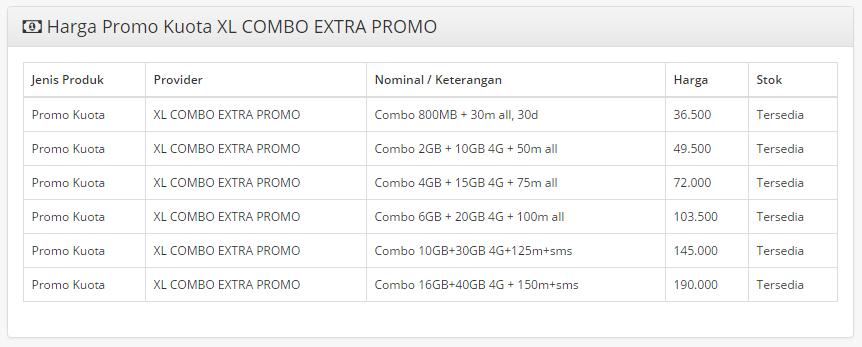Harga Paket Internet XL COMBO EXTRA PROMO