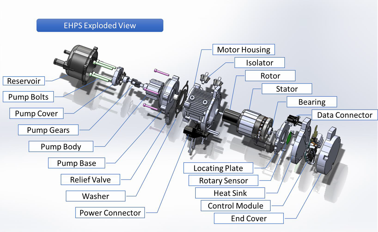 Design Hmi Brushless Motor Brushlessmotordiagrampng Fzbs Ehps Is New Developed Product Including Hydraulic Pump Controller