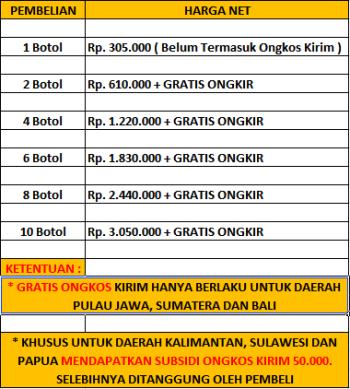 Agen Walatra Gamat Emas Kapsul di Medan