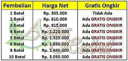 Agen Walatra Gamat Emas Kapsul di Lampung Tengah