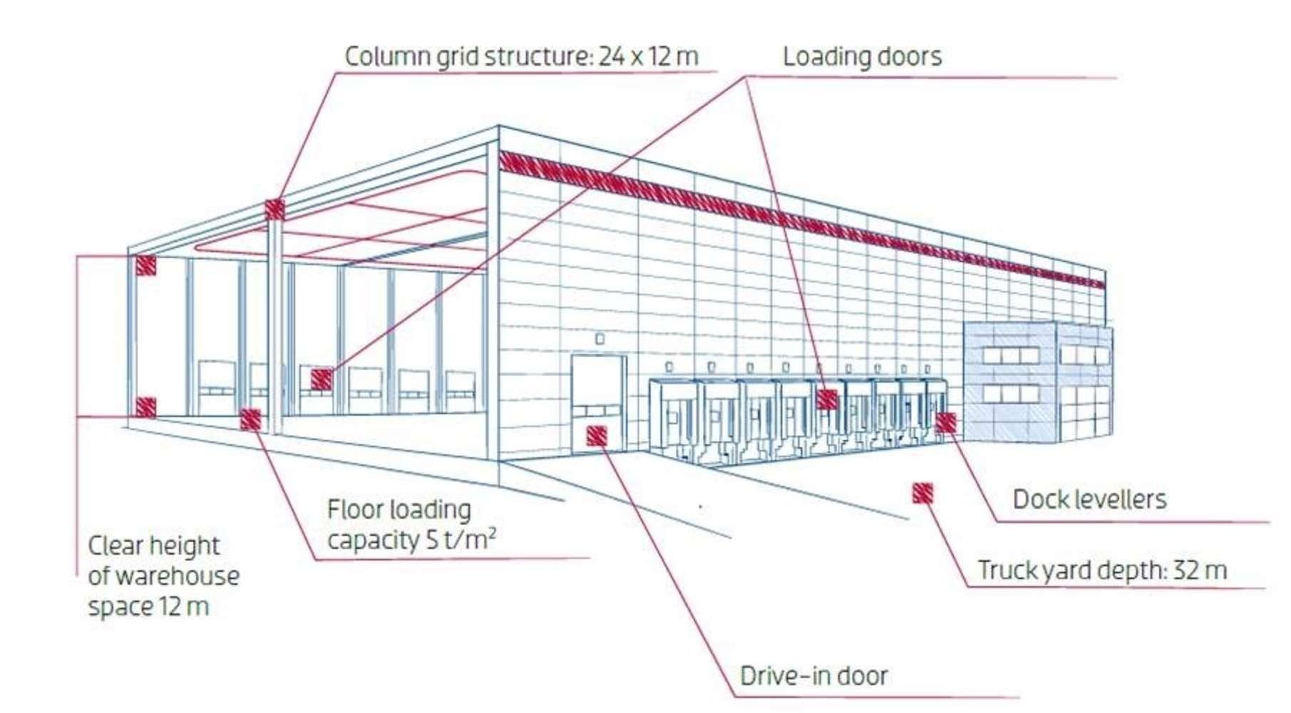 Magazzini industriali e logistici Ardea, 00040 - Magazzino Built-to-Suit Ardea