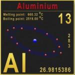 Toxicity of Aluminum