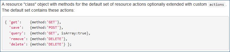 ngResource métodos http