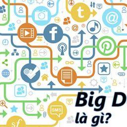 Big Data là gì và người ta khai thác, ứng dụng nó vào cuộc sống như thế nào?