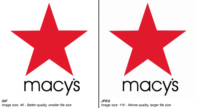 GIF hiển thị tốt các ảnh logo và text nhưng kích thước tối ưu (Nguồn: StackOverflow)