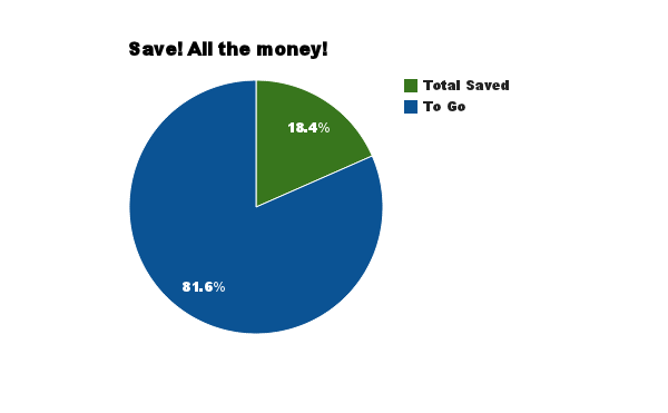 January Check-in: Save Half
