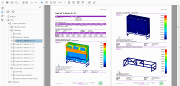 SDC Verifier Report Generator