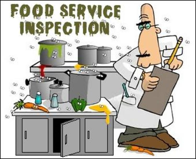 mobile checklists for food inspection