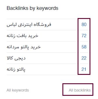 backlinks-dashboard