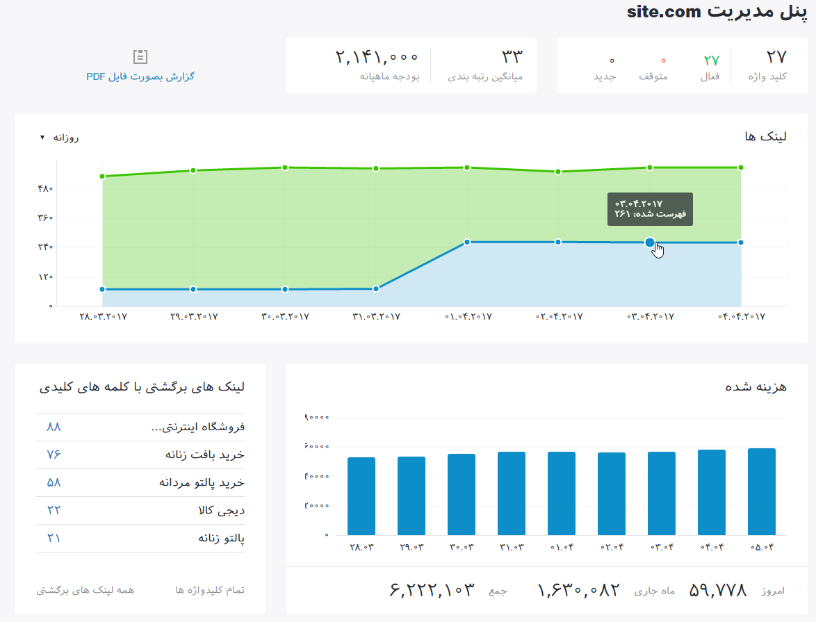 New-dashboard