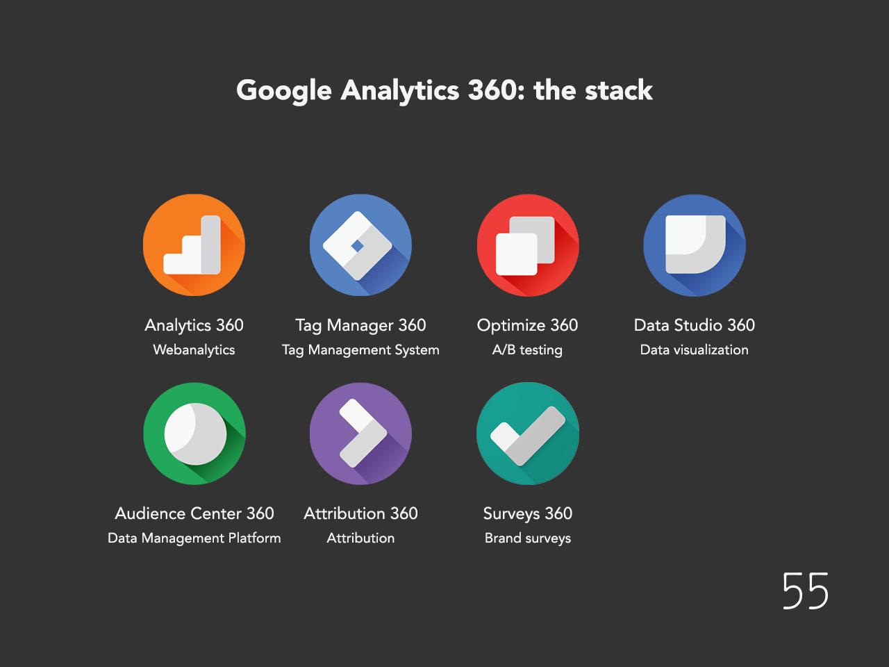 Google Analytics 360 stack