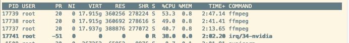 CPU+GPU
