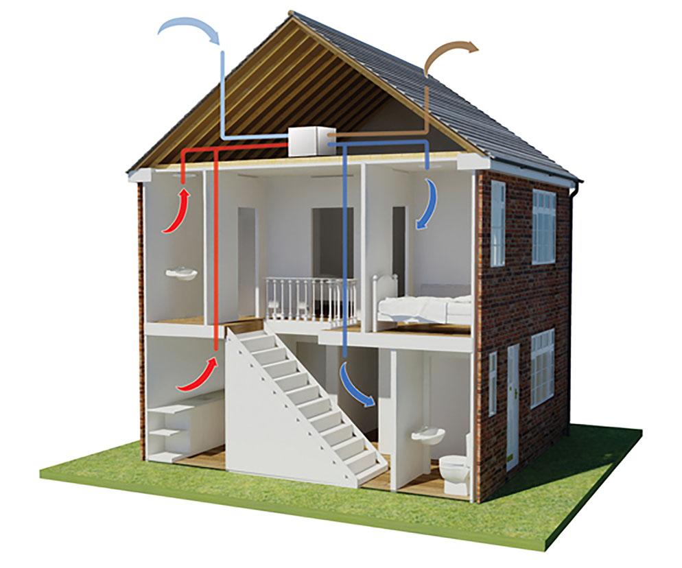 FretBay energie maison ecologique écologie