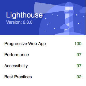 Avalyn's Lighthouse scores: PWA 100, Performance 97, Accessibility 97, Best Practices 92.