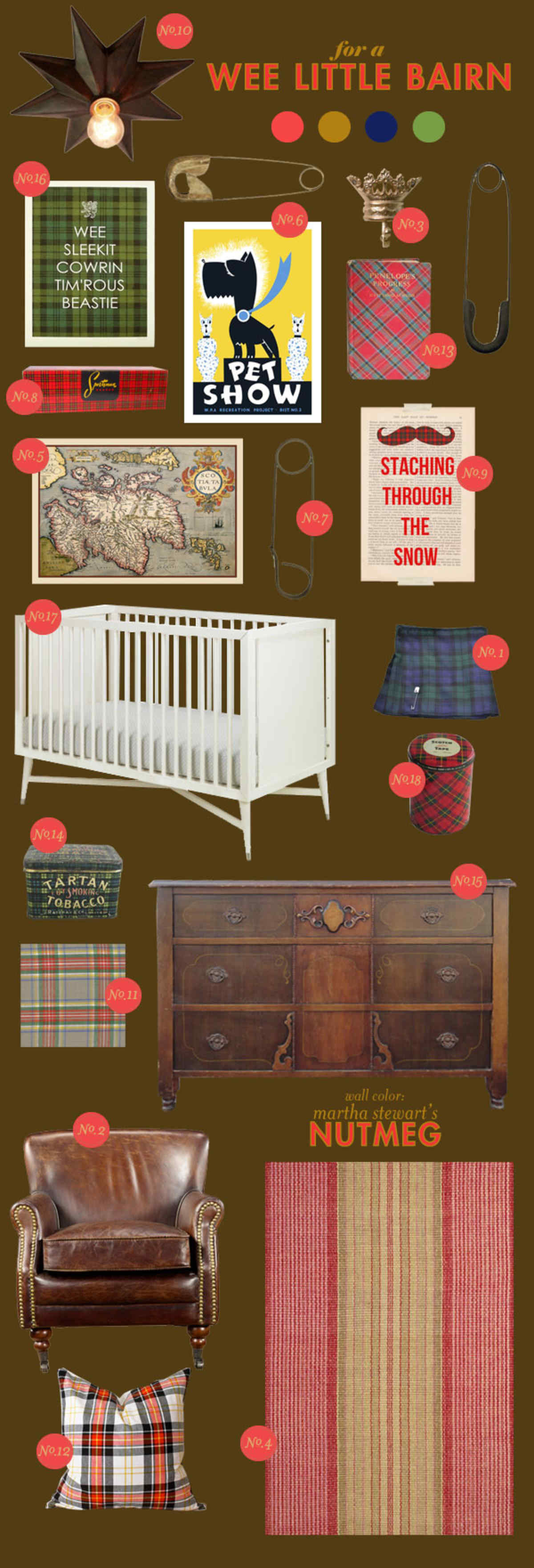 tartan scottish plaid baby room ideas