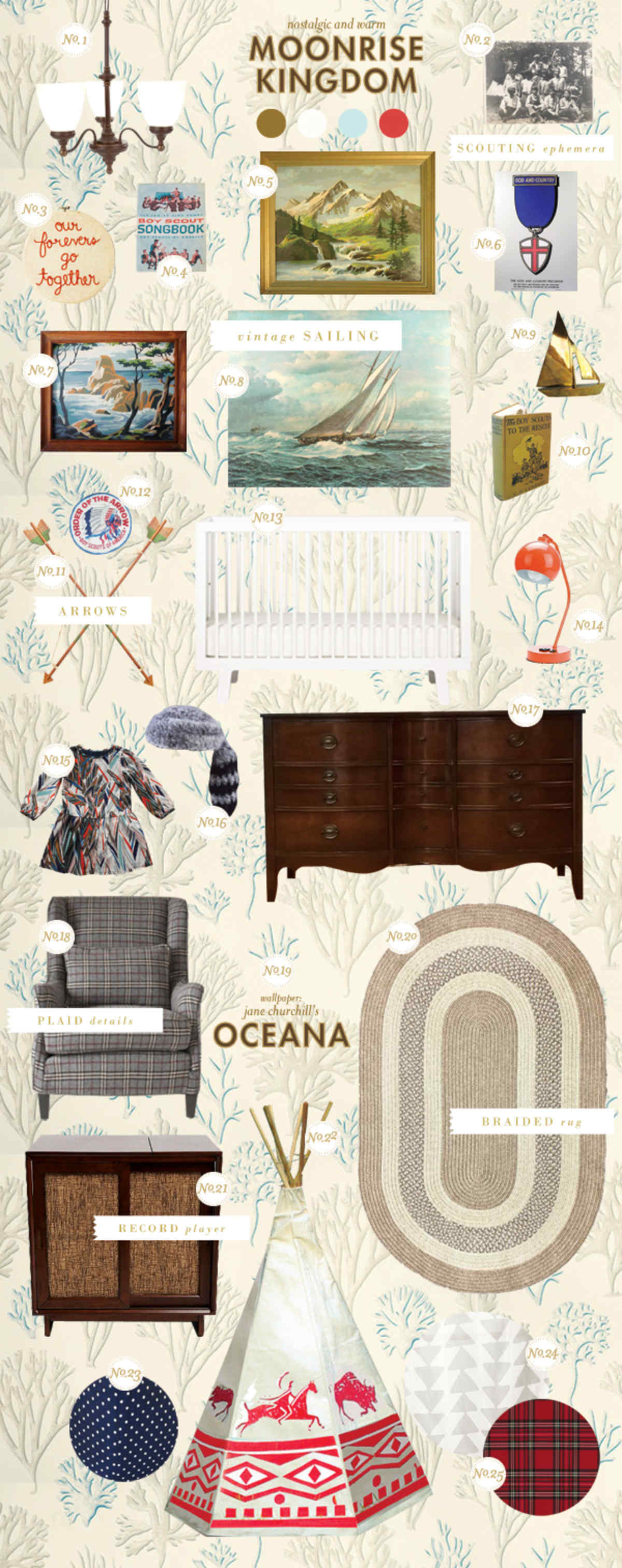 moonrise kingdom baby nursery inspiration board