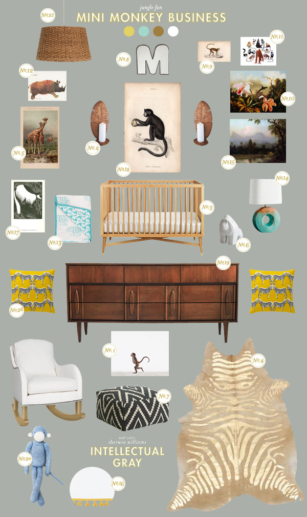 monkey baby room ideas