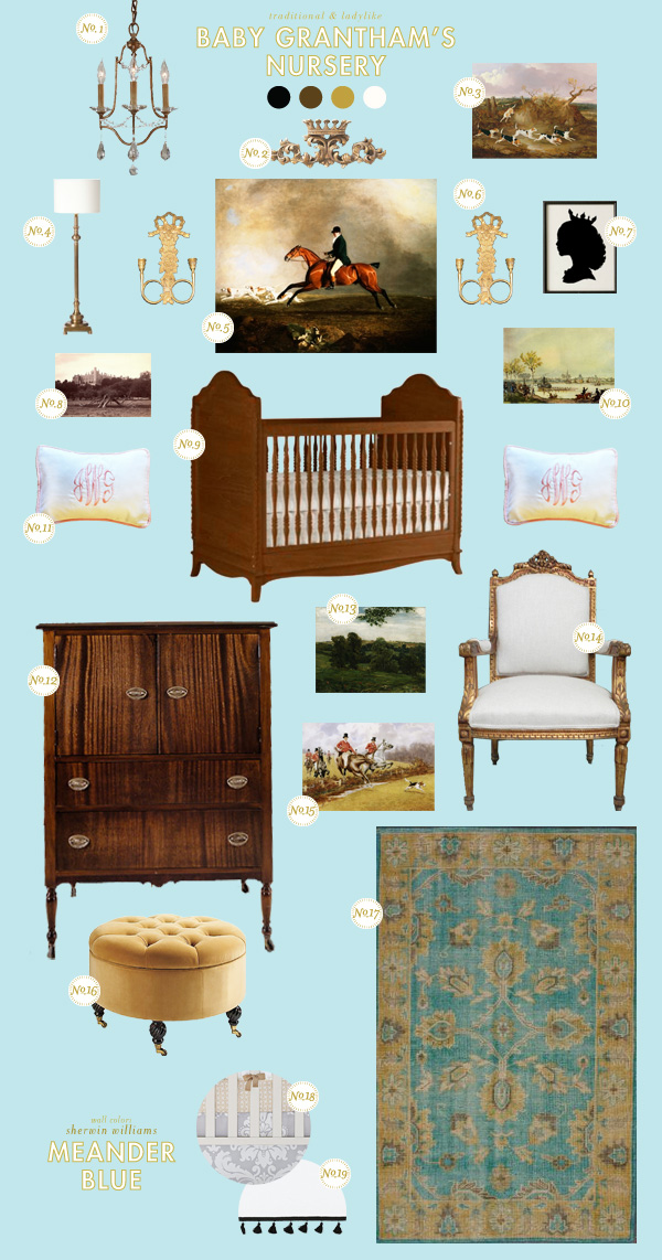 downton abbey baby room ideas