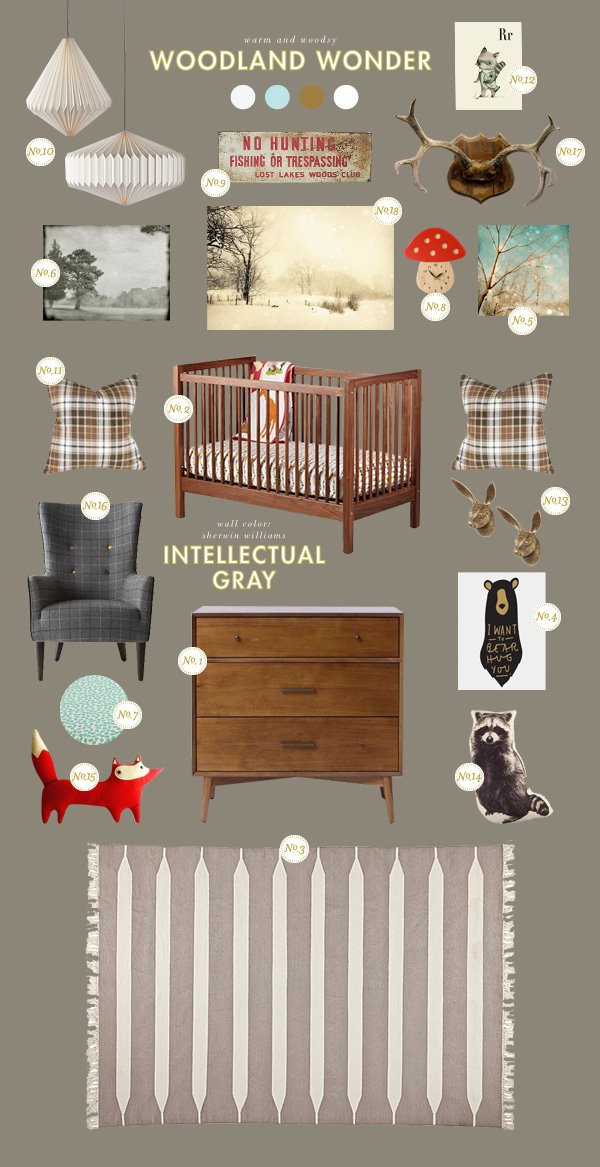 woodland baby room ideas