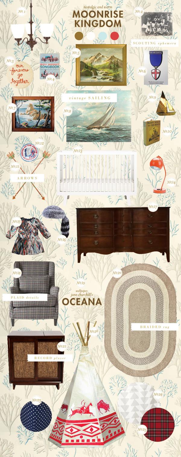 moonrise kingdom baby nursery inspiration board