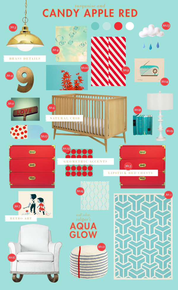 aqua turquoise and red baby room ideas