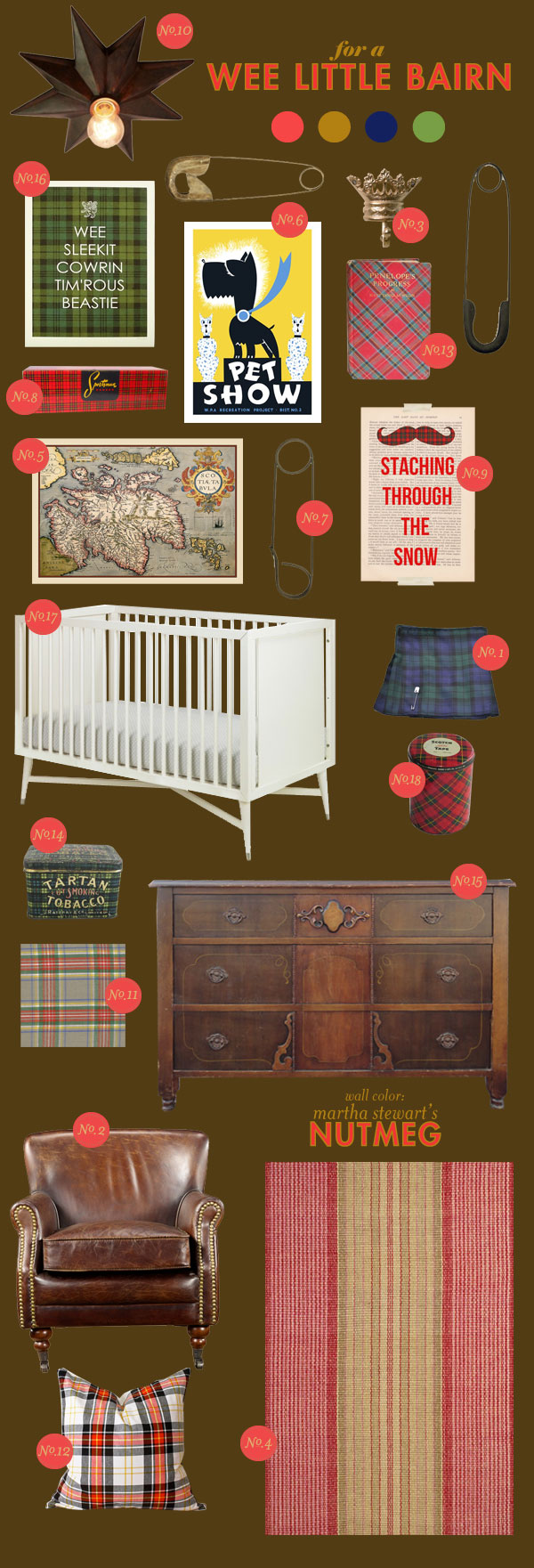 tartan scottish plaid baby room ideas