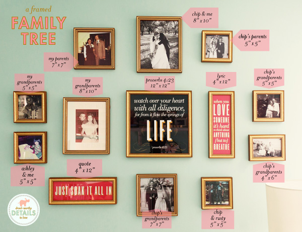 family tree of frames lay baby lay