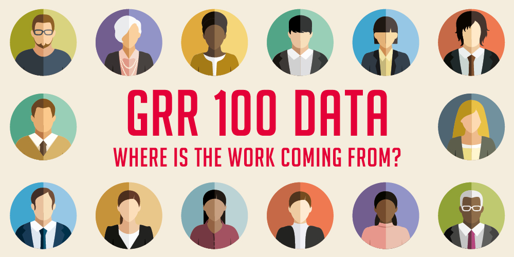GRR 100 data: Where is the work coming from?