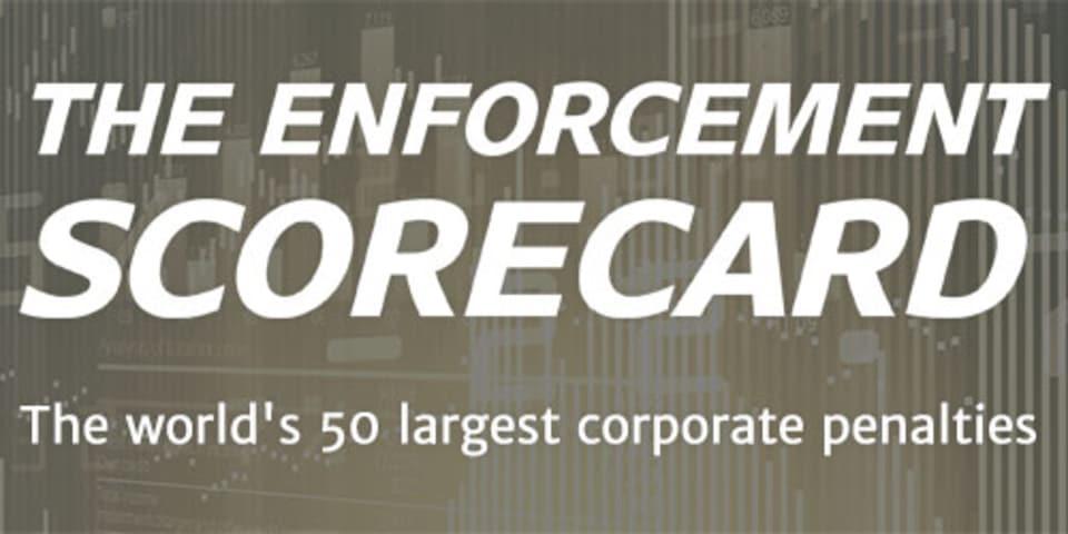 GIR launches the Enforcement Scorecard