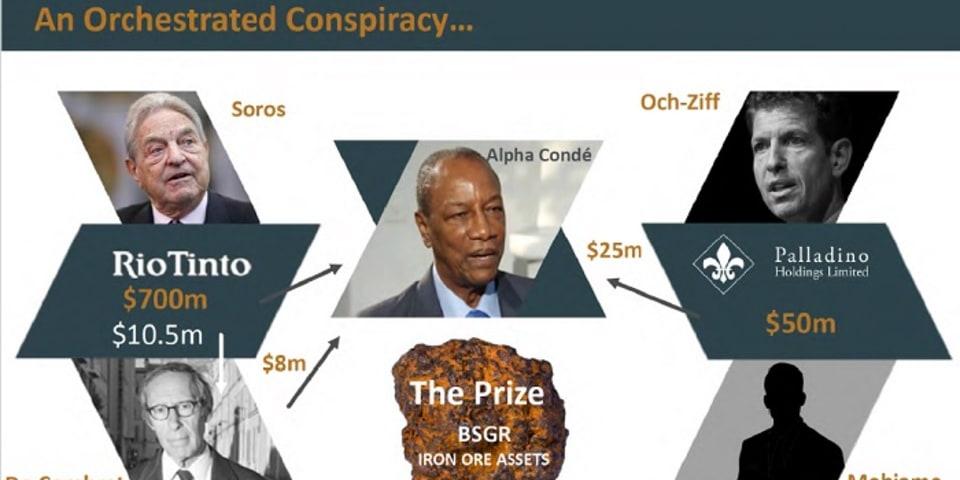 Mining group targets Soros in Guinea bribery case