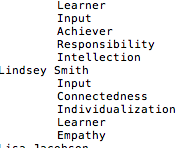 Formatted Strengths