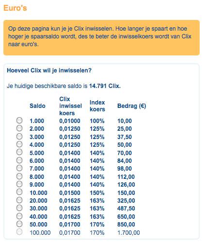 EuroClix uitbetalingen