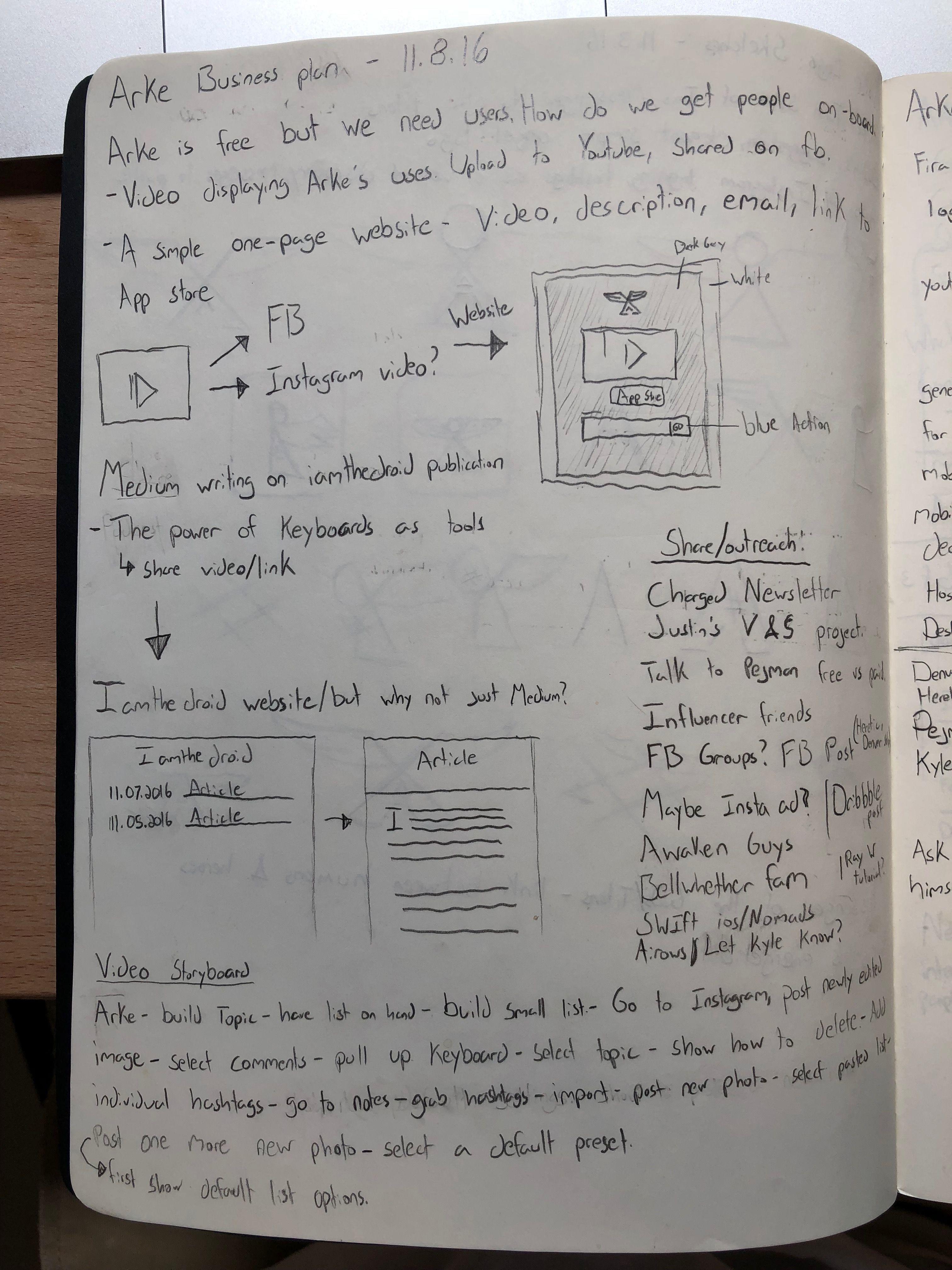 Arke Launch Brainstorm 1