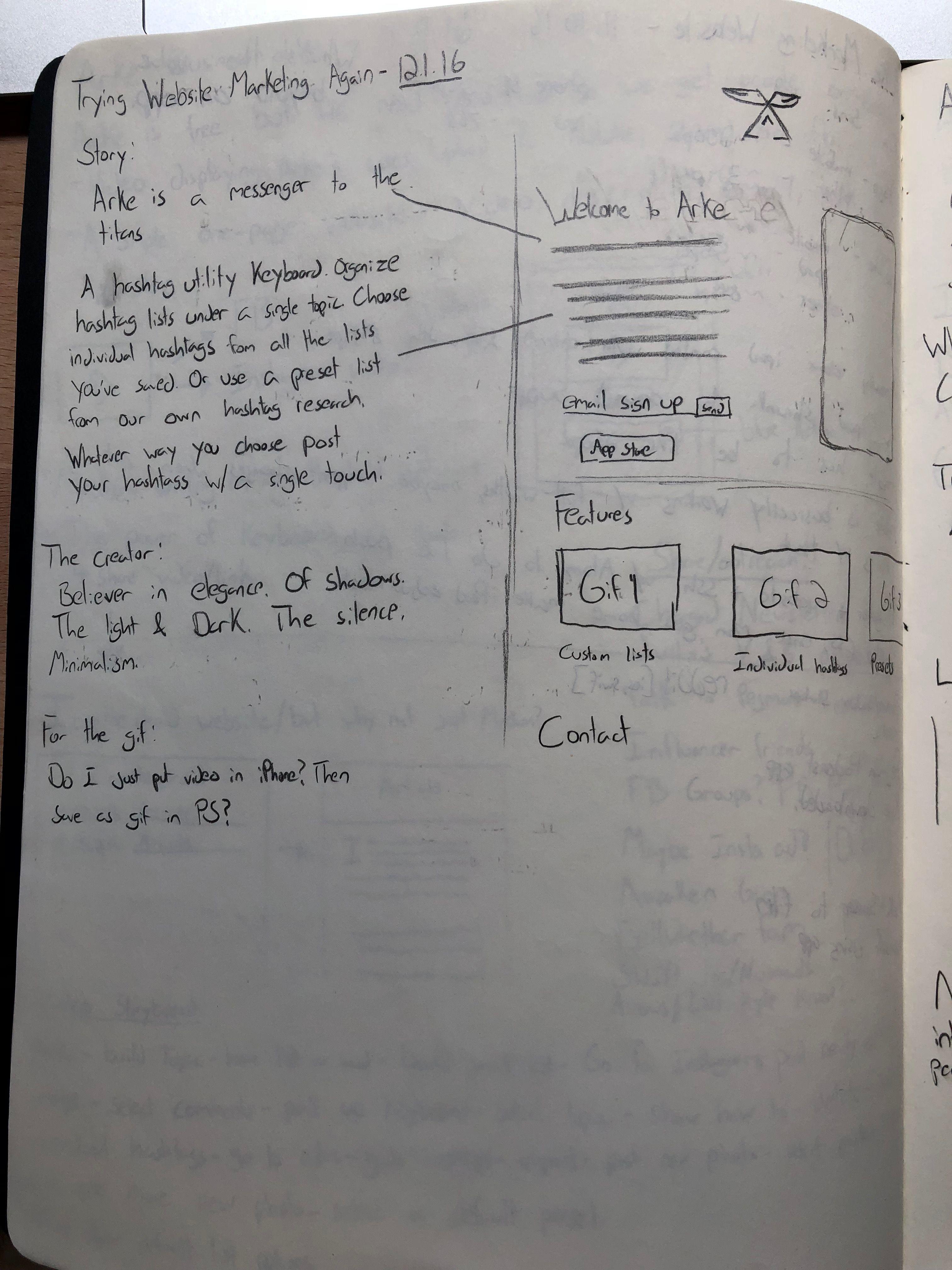 Arke Launch Brainstorm 3