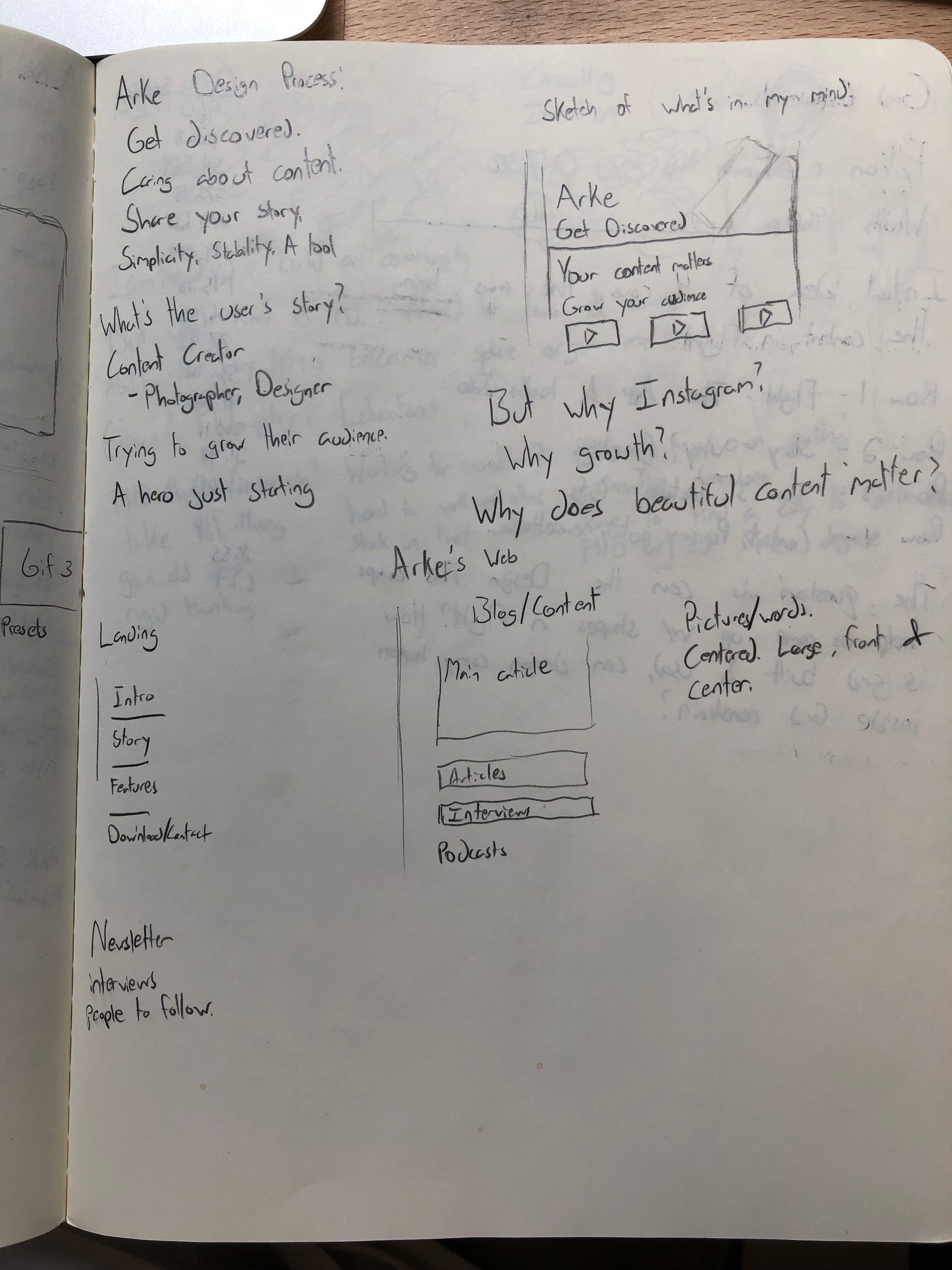 Arke Launch Brainstorm 4