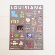 State Symbols of Louisiana 18x24 Art Print