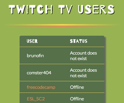 Twitch TV viewer