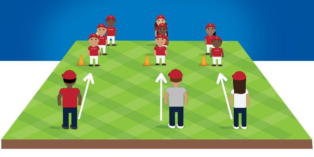 fielding the ball drill