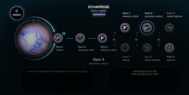 mass effect andromeda charge skill